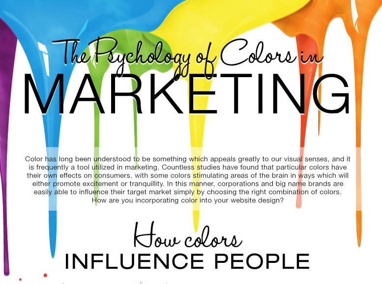 The Psychology of Colours in Marketing